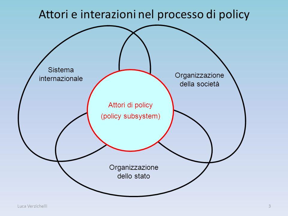Attori e interazioni nel processo di policy