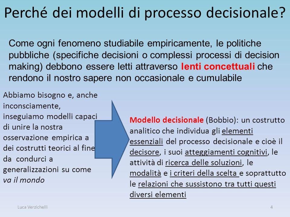 Perché dei modelli di processo decisionale