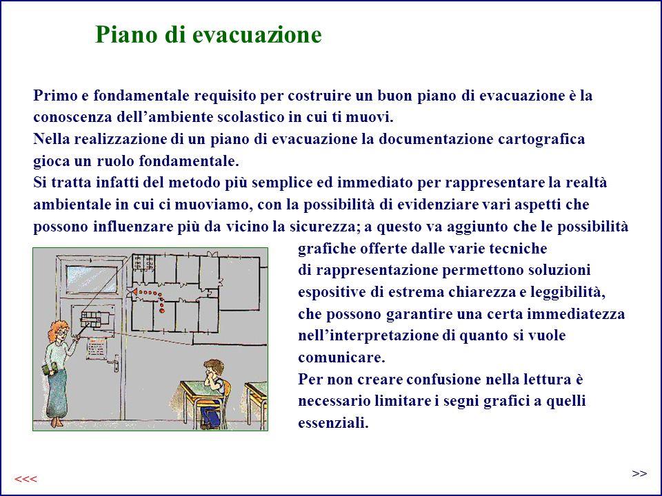 Piano di evacuazione Primo e fondamentale requisito per costruire un buon piano di evacuazione è la.