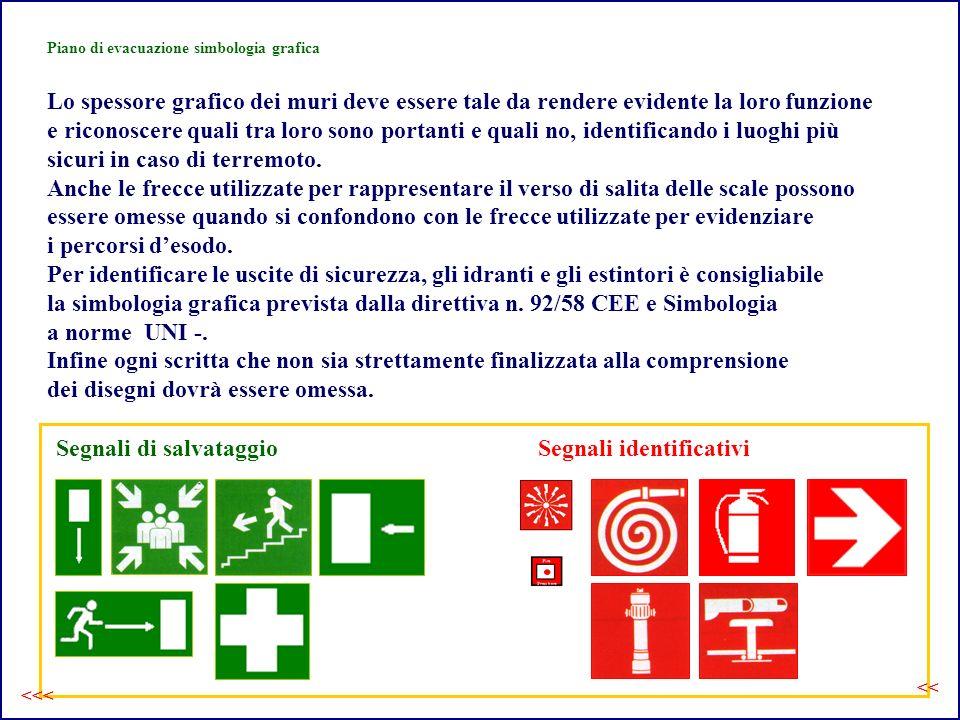 Piano di evacuazione simbologia grafica