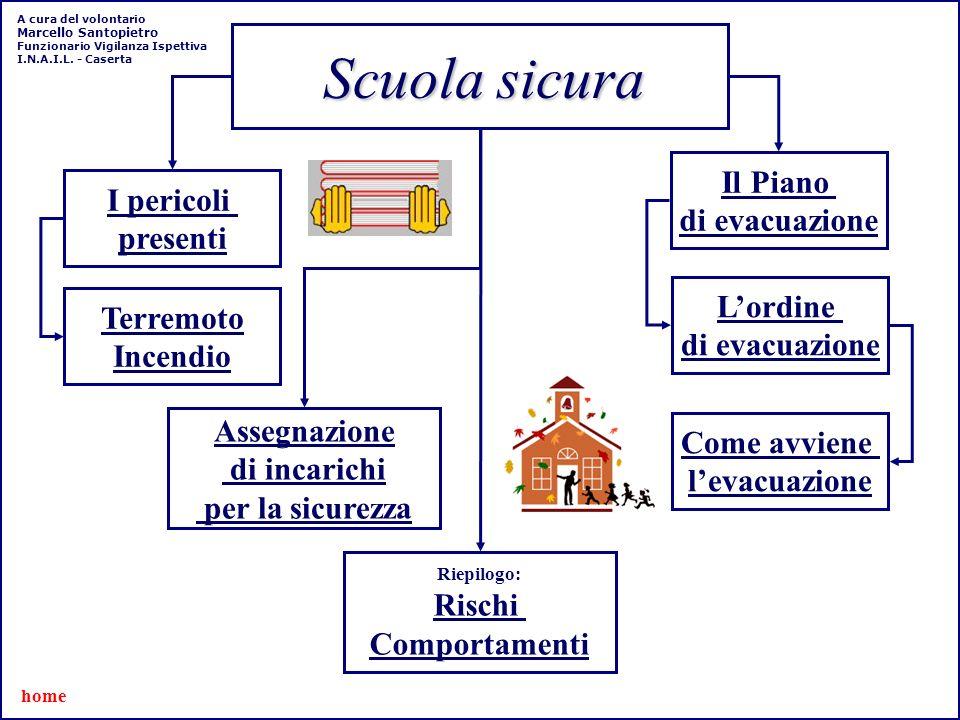 Scuola sicura Il Piano I pericoli di evacuazione presenti L'ordine