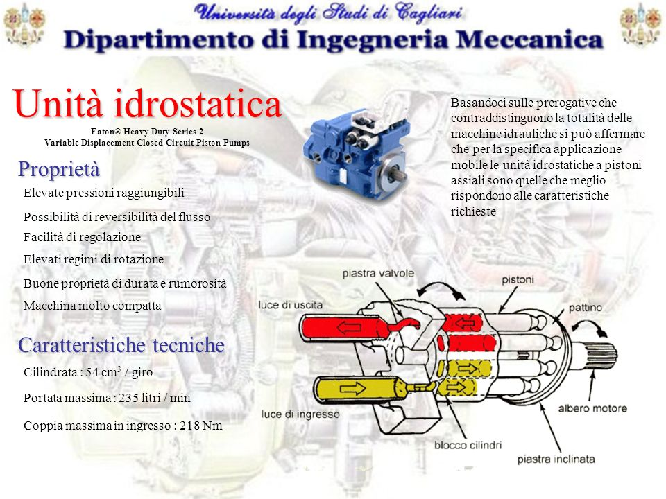 Unità idrostatica Eaton® Heavy Duty Series 2 Variable Displacement Closed Circuit Piston Pumps