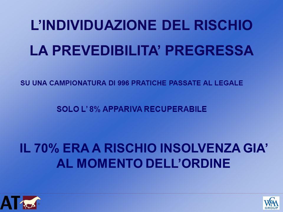 L'INDIVIDUAZIONE DEL RISCHIO LA PREVEDIBILITA' PREGRESSA