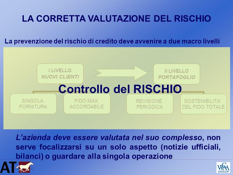 LA CORRETTA VALUTAZIONE DEL RISCHIO