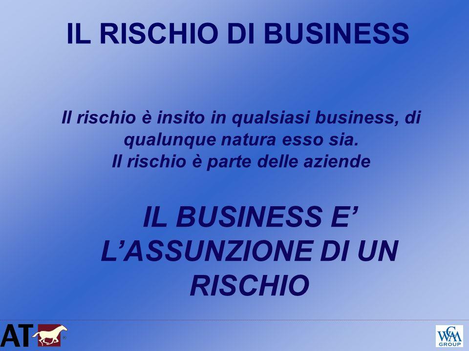IL RISCHIO DI BUSINESS IL BUSINESS E' L'ASSUNZIONE DI UN RISCHIO