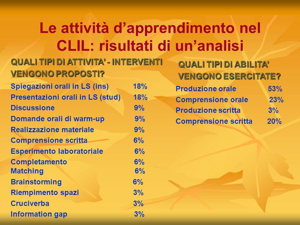Le attività d'apprendimento nel CLIL: risultati di un'analisi