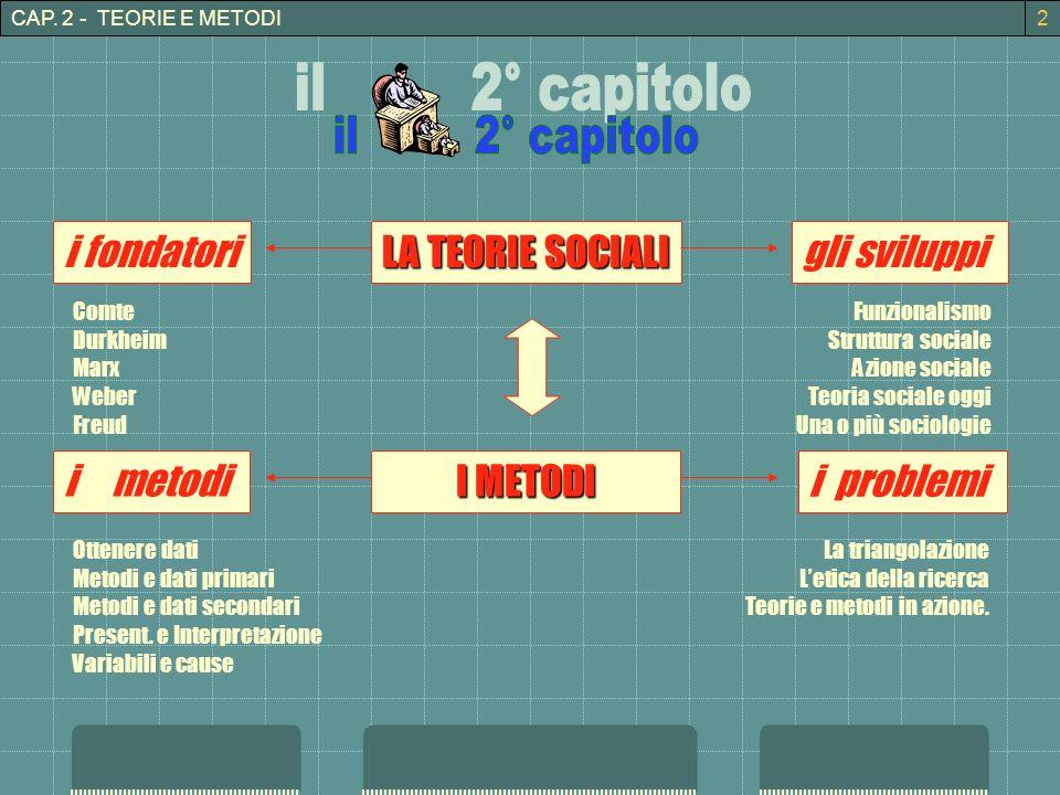 il 2° capitolo i fondatori LA TEORIE SOCIALI gli sviluppi i metodi