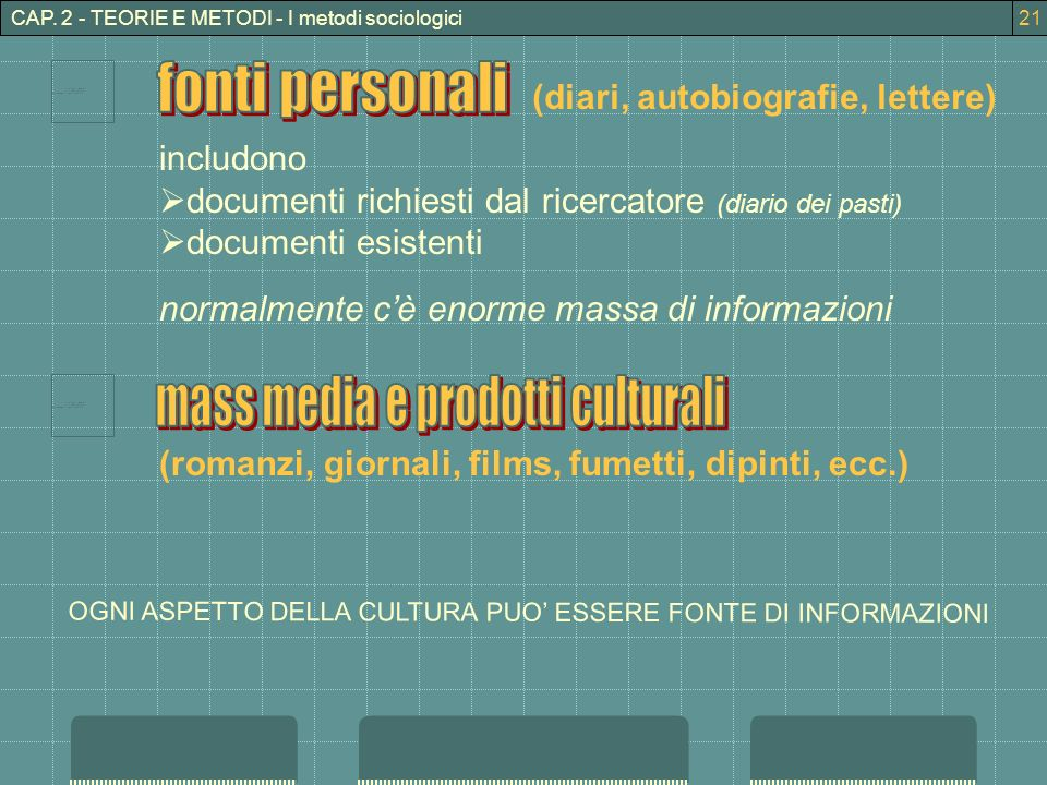 mass media e prodotti culturali