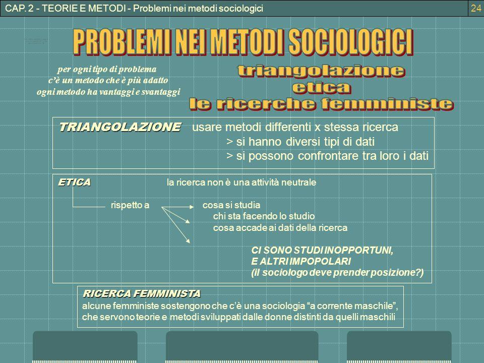 PROBLEMI NEI METODI SOCIOLOGICI