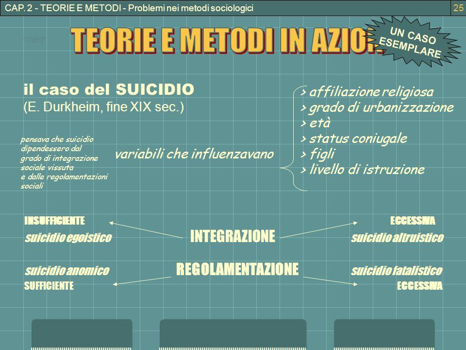 TEORIE E METODI IN AZIONE