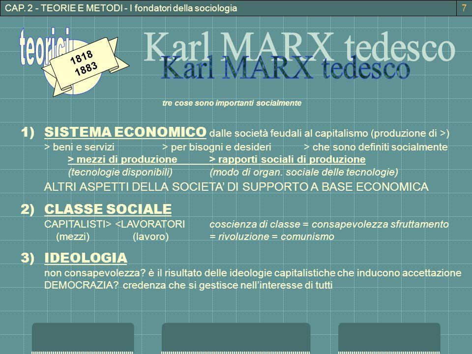 teorici Karl MARX tedesco tre cose sono importanti socialmente