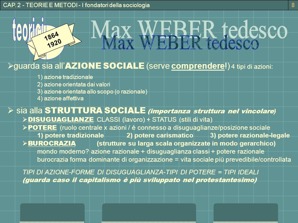 teorici Max WEBER tedesco