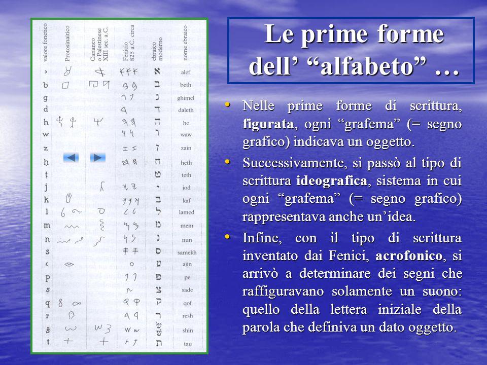 Le prime forme dell' alfabeto …