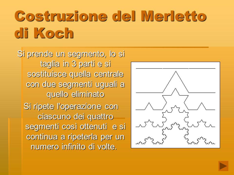 Costruzione del Merletto di Koch