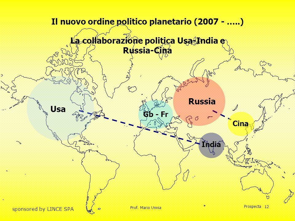 Il nuovo ordine politico planetario (2007 - …..)