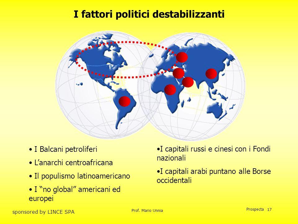 I fattori politici destabilizzanti