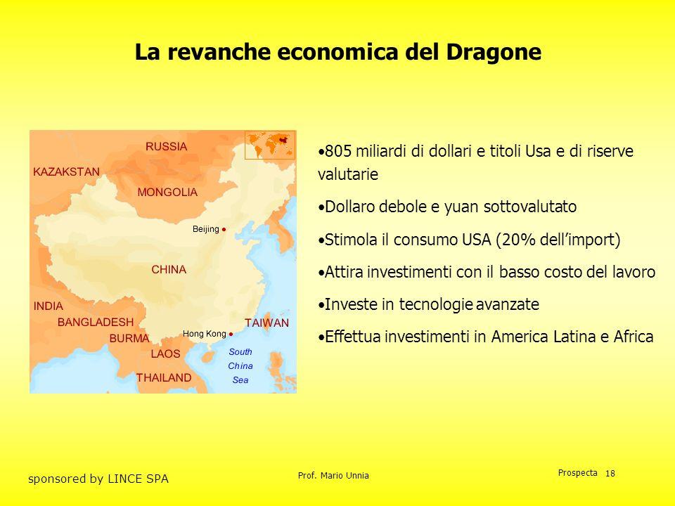 La revanche economica del Dragone