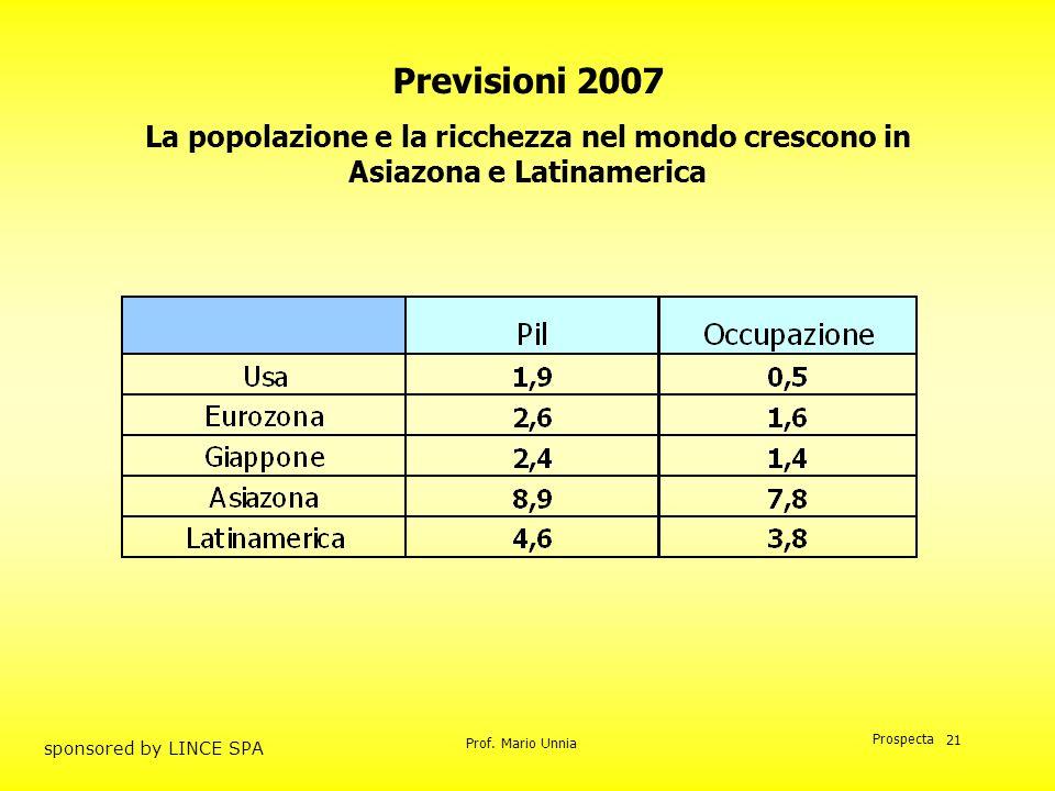 Previsioni 2007 La popolazione e la ricchezza nel mondo crescono in Asiazona e Latinamerica