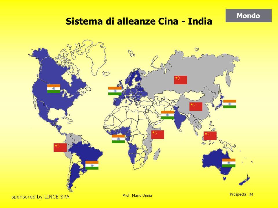 Sistema di alleanze Cina - India