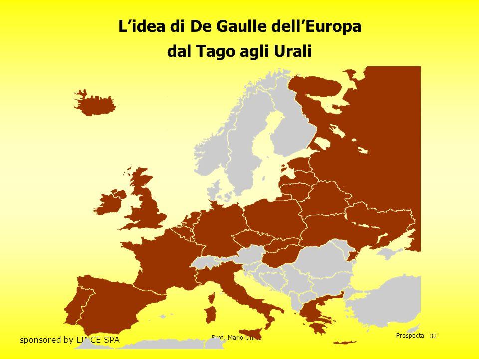 L'idea di De Gaulle dell'Europa
