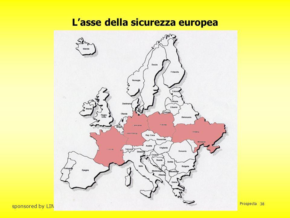 L'asse della sicurezza europea