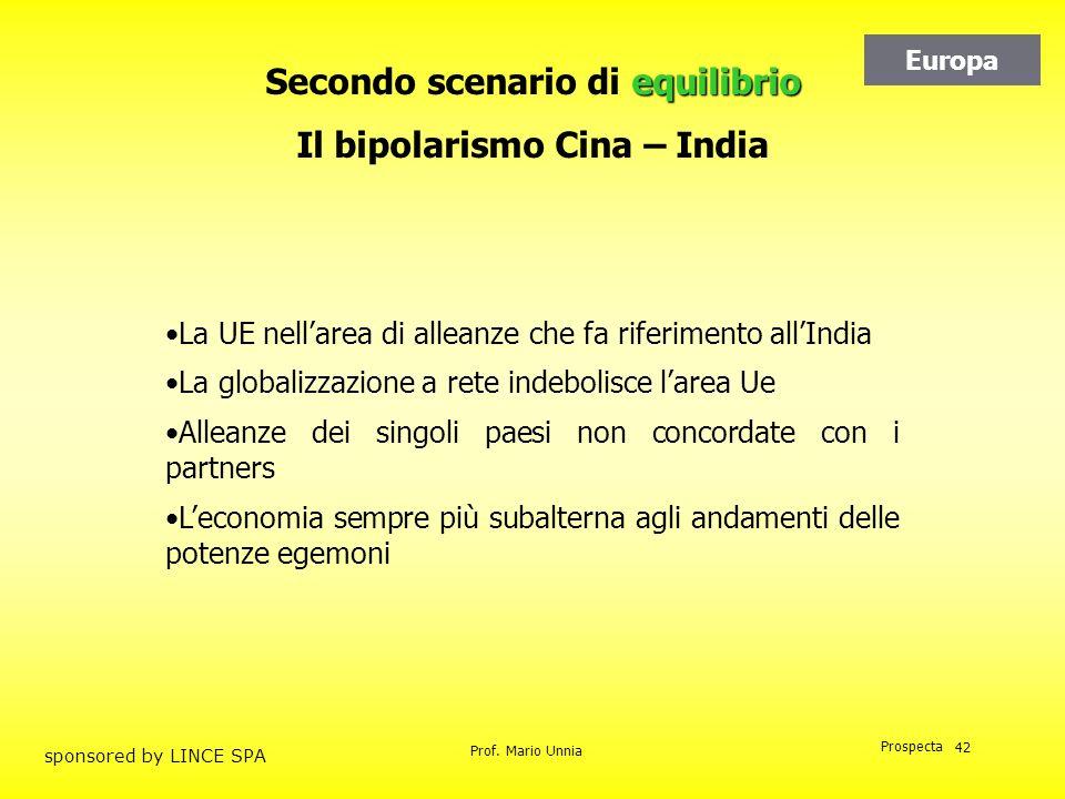 Secondo scenario di equilibrio Il bipolarismo Cina – India