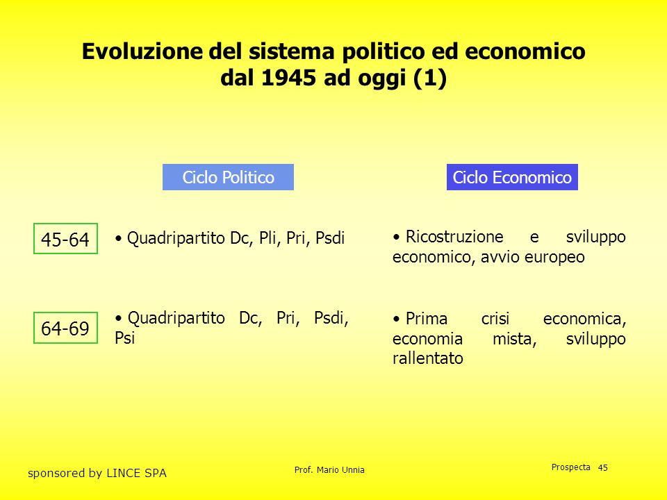 Evoluzione del sistema politico ed economico dal 1945 ad oggi (1)