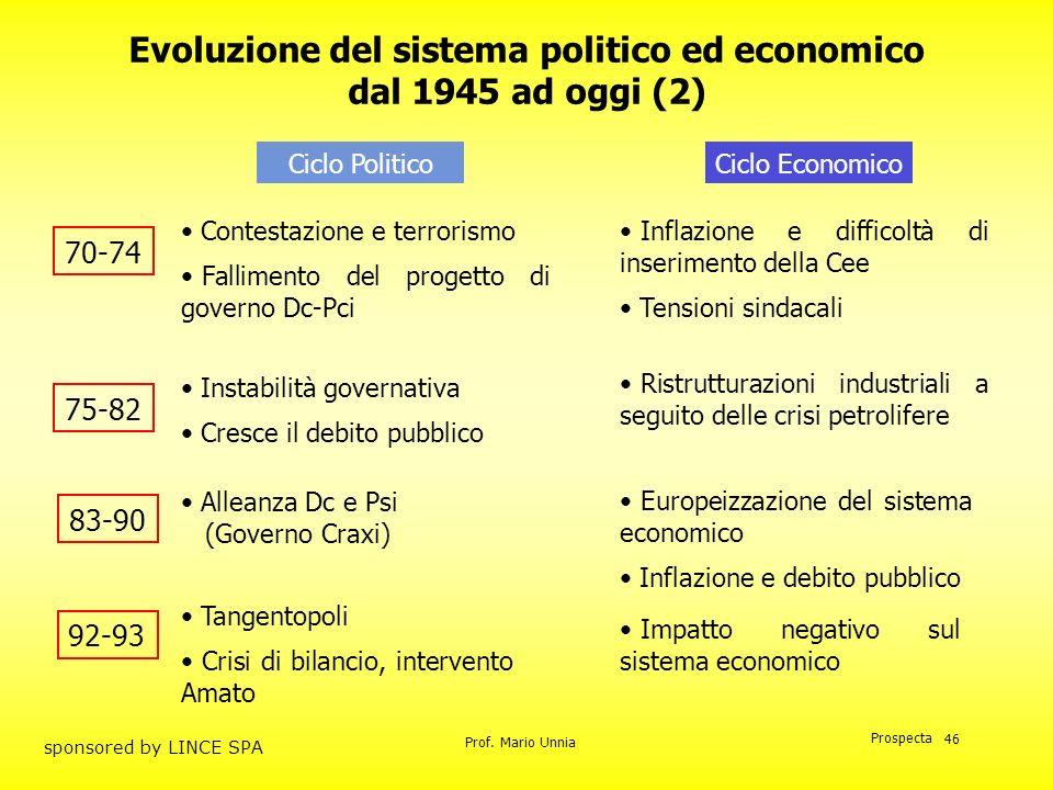 Evoluzione del sistema politico ed economico dal 1945 ad oggi (2)