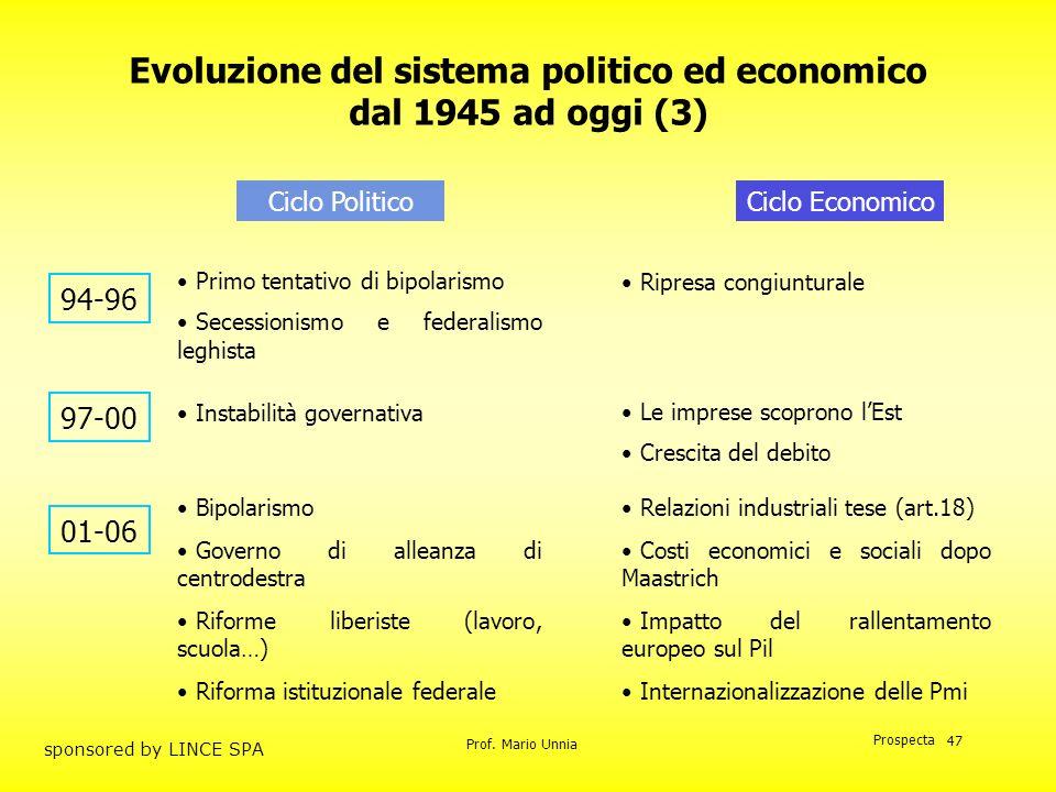Evoluzione del sistema politico ed economico dal 1945 ad oggi (3)