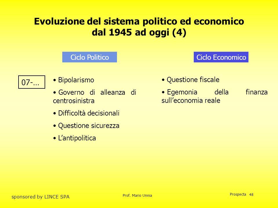 Evoluzione del sistema politico ed economico dal 1945 ad oggi (4)