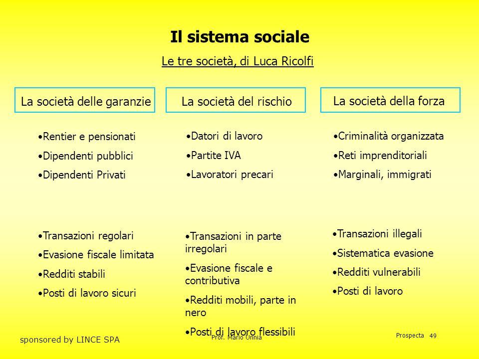 Il sistema sociale Le tre società, di Luca Ricolfi