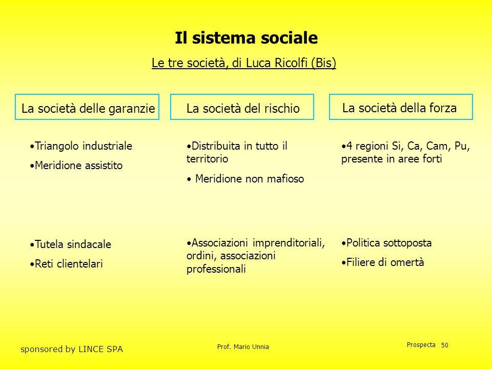 Il sistema sociale Le tre società, di Luca Ricolfi (Bis)