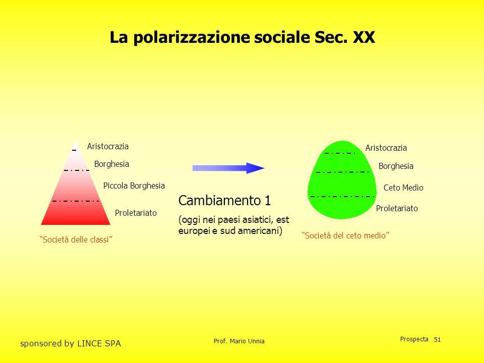 La polarizzazione sociale Sec. XX