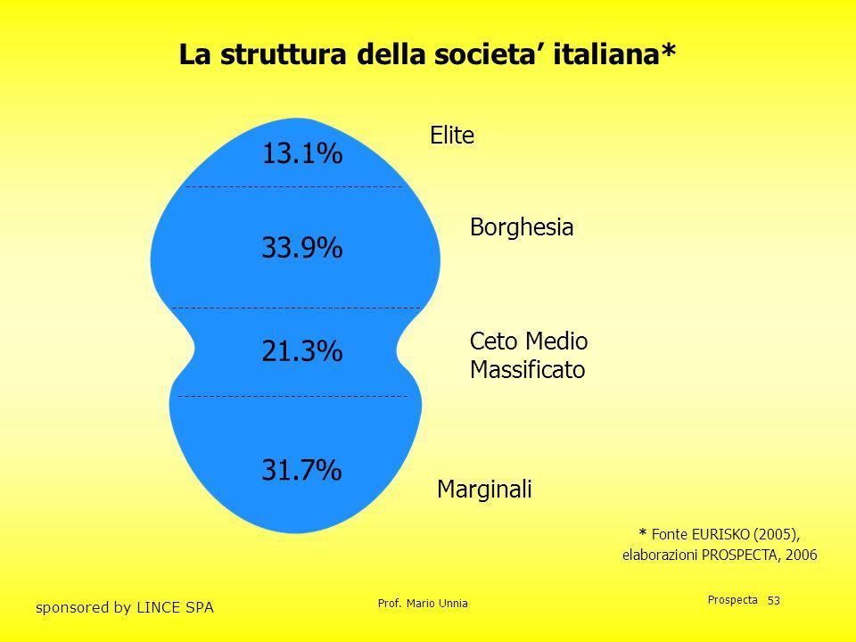 La struttura della societa' italiana*