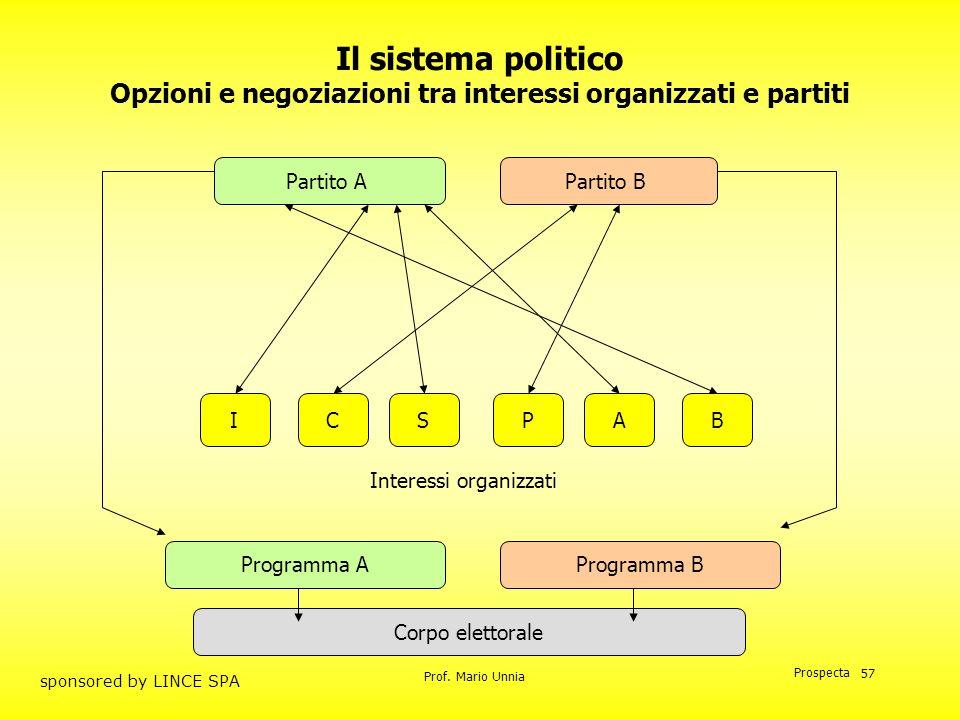 Opzioni e negoziazioni tra interessi organizzati e partiti