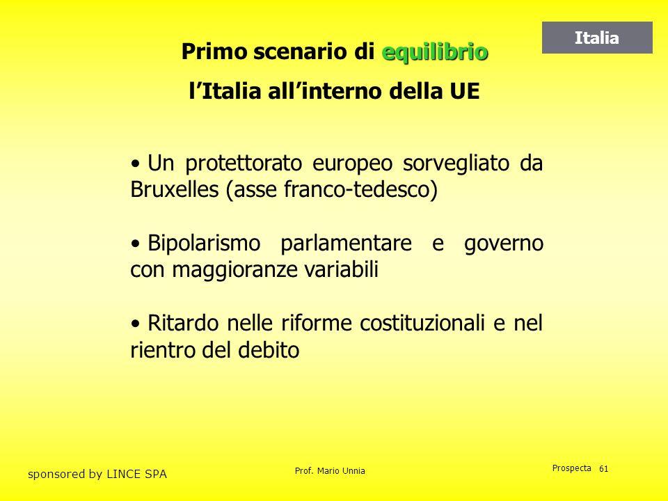 Primo scenario di equilibrio l'Italia all'interno della UE