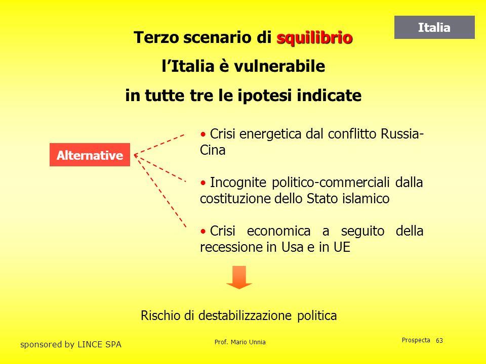 Terzo scenario di squilibrio l'Italia è vulnerabile