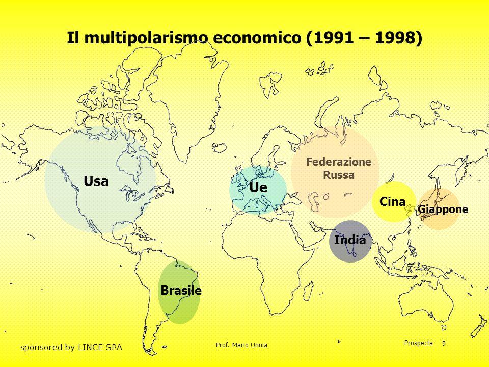 Il multipolarismo economico (1991 – 1998)
