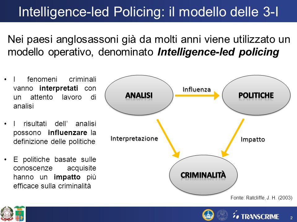 Intelligence-led Policing: il modello delle 3-I