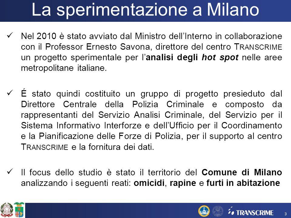 La sperimentazione a Milano