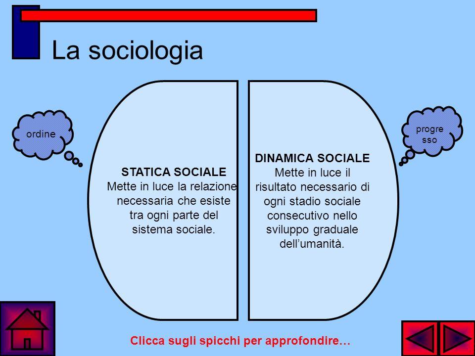 La sociologia STATICA SOCIALE Mette in luce la relazione