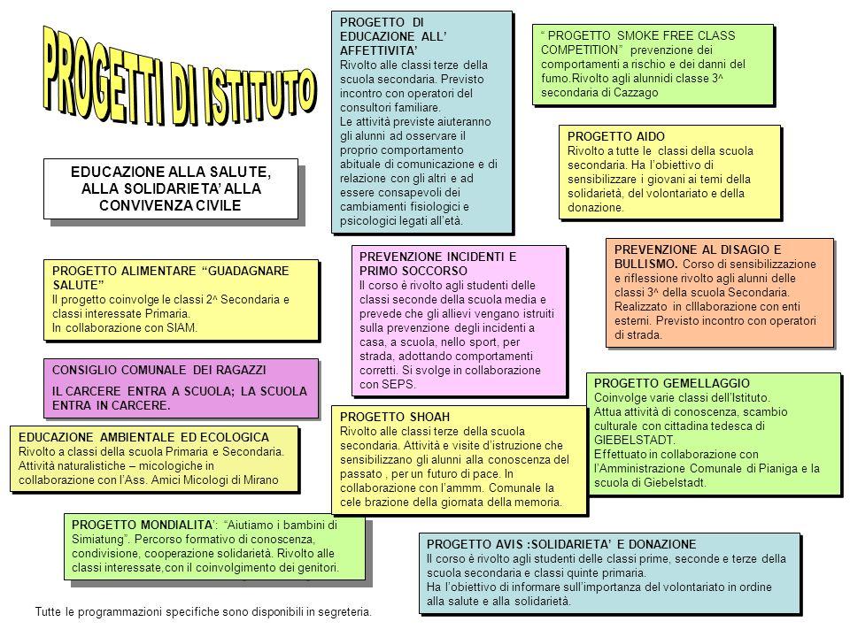 EDUCAZIONE ALLA SALUTE, ALLA SOLIDARIETA' ALLA CONVIVENZA CIVILE