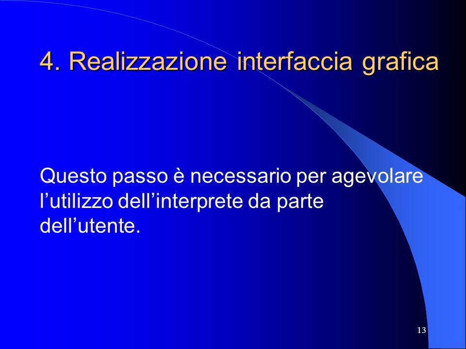 4. Realizzazione interfaccia grafica