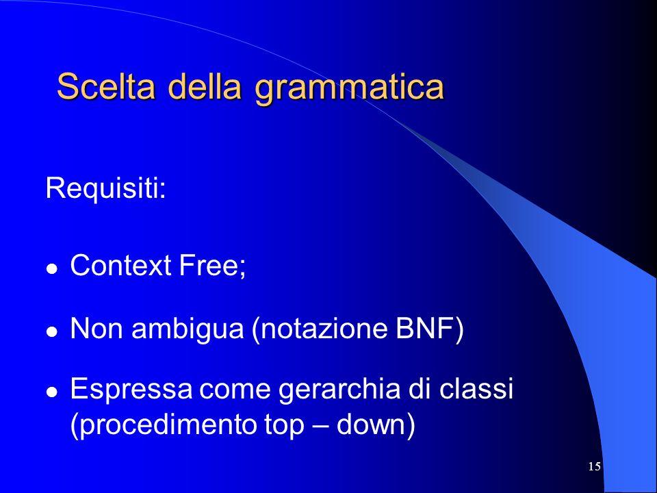 Scelta della grammatica