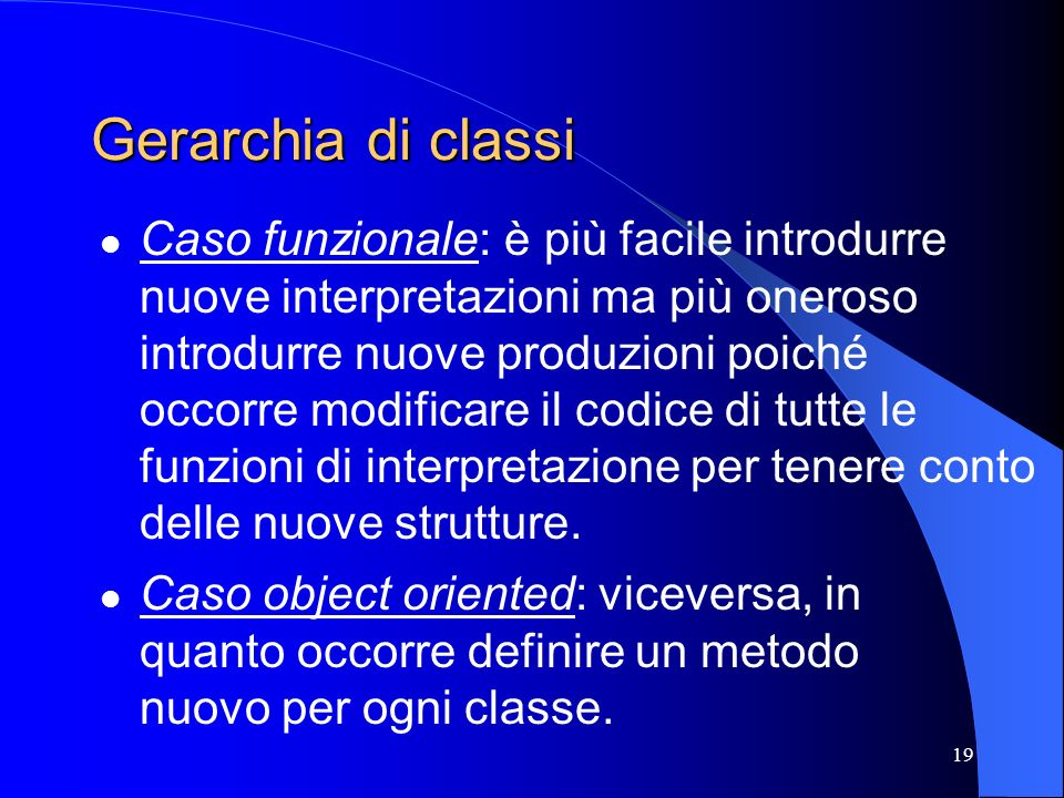 Gerarchia di classi