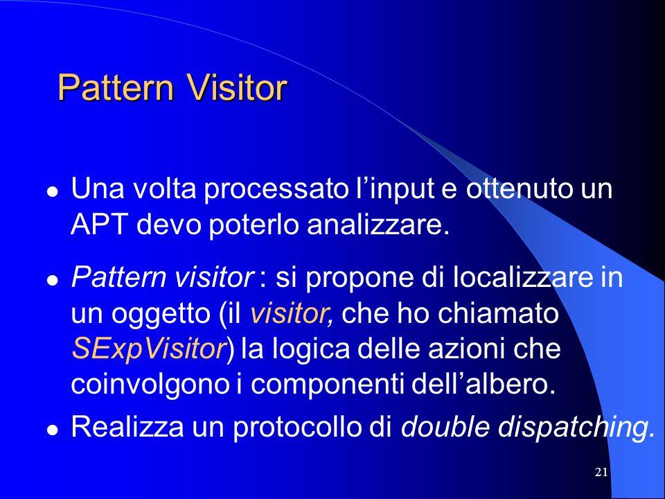 Pattern Visitor Una volta processato l'input e ottenuto un APT devo poterlo analizzare.