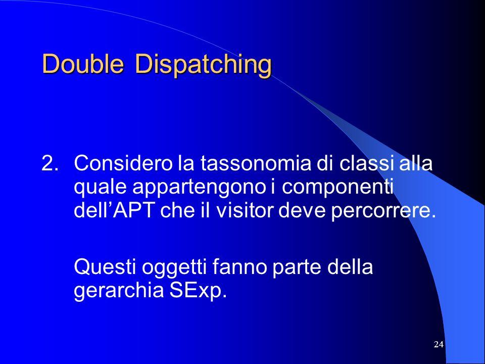 Double Dispatching Considero la tassonomia di classi alla quale appartengono i componenti dell'APT che il visitor deve percorrere.