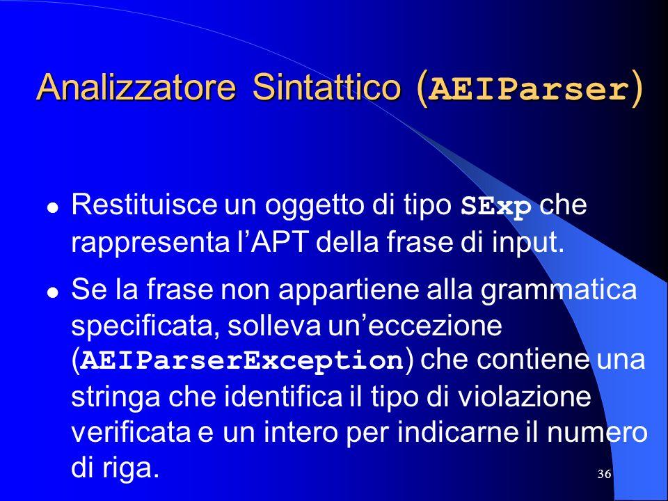 Analizzatore Sintattico (AEIParser)