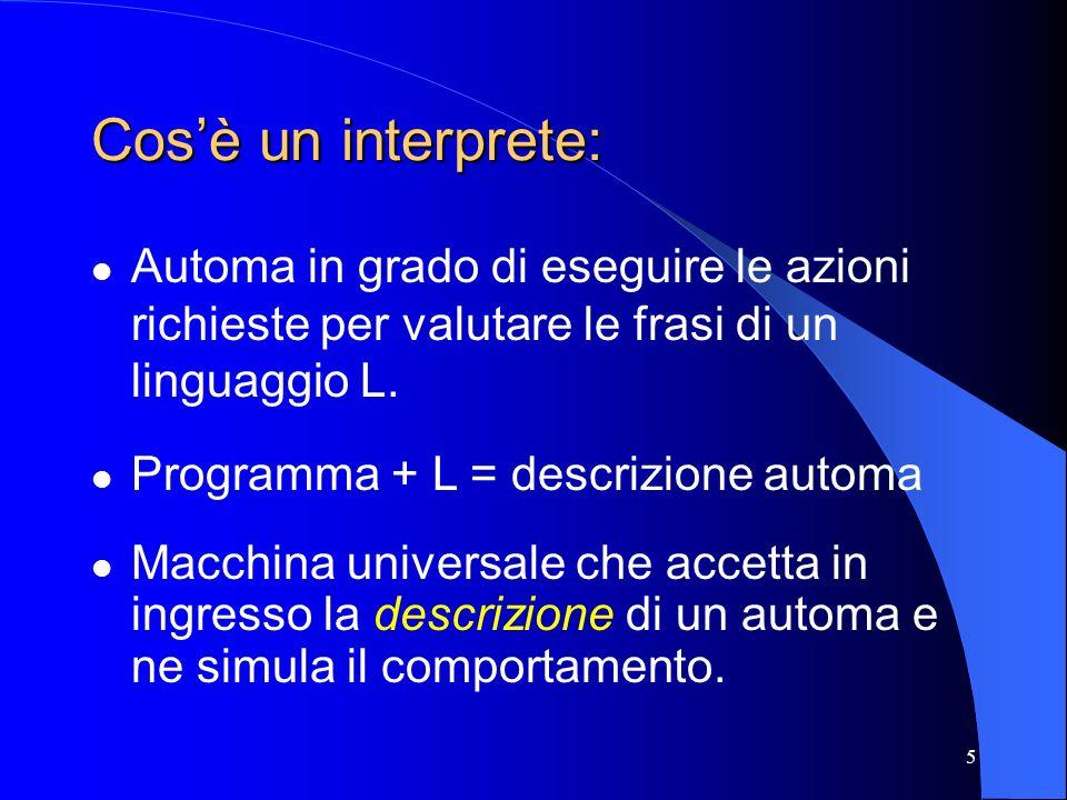 Cos'è un interprete: Automa in grado di eseguire le azioni richieste per valutare le frasi di un linguaggio L.