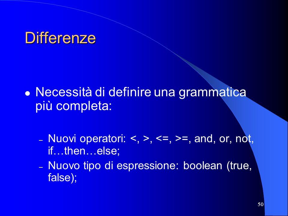 Differenze Necessità di definire una grammatica più completa: